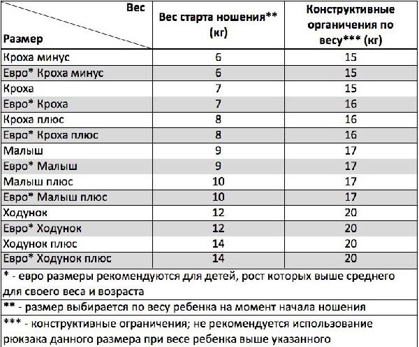 таблица размеров алое
